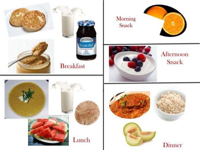 can diabetes make you lose weight ideal figure