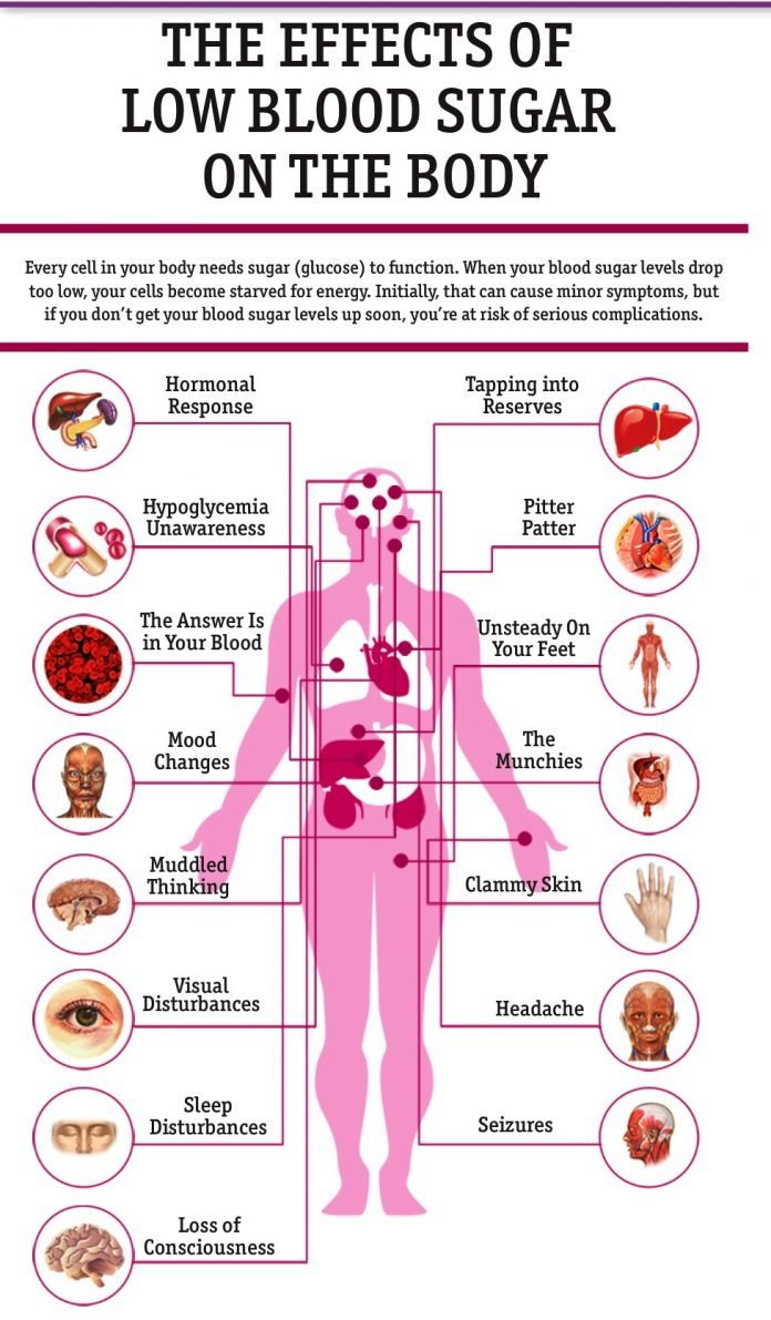 effects of low blood sugar on the body hypogal blog