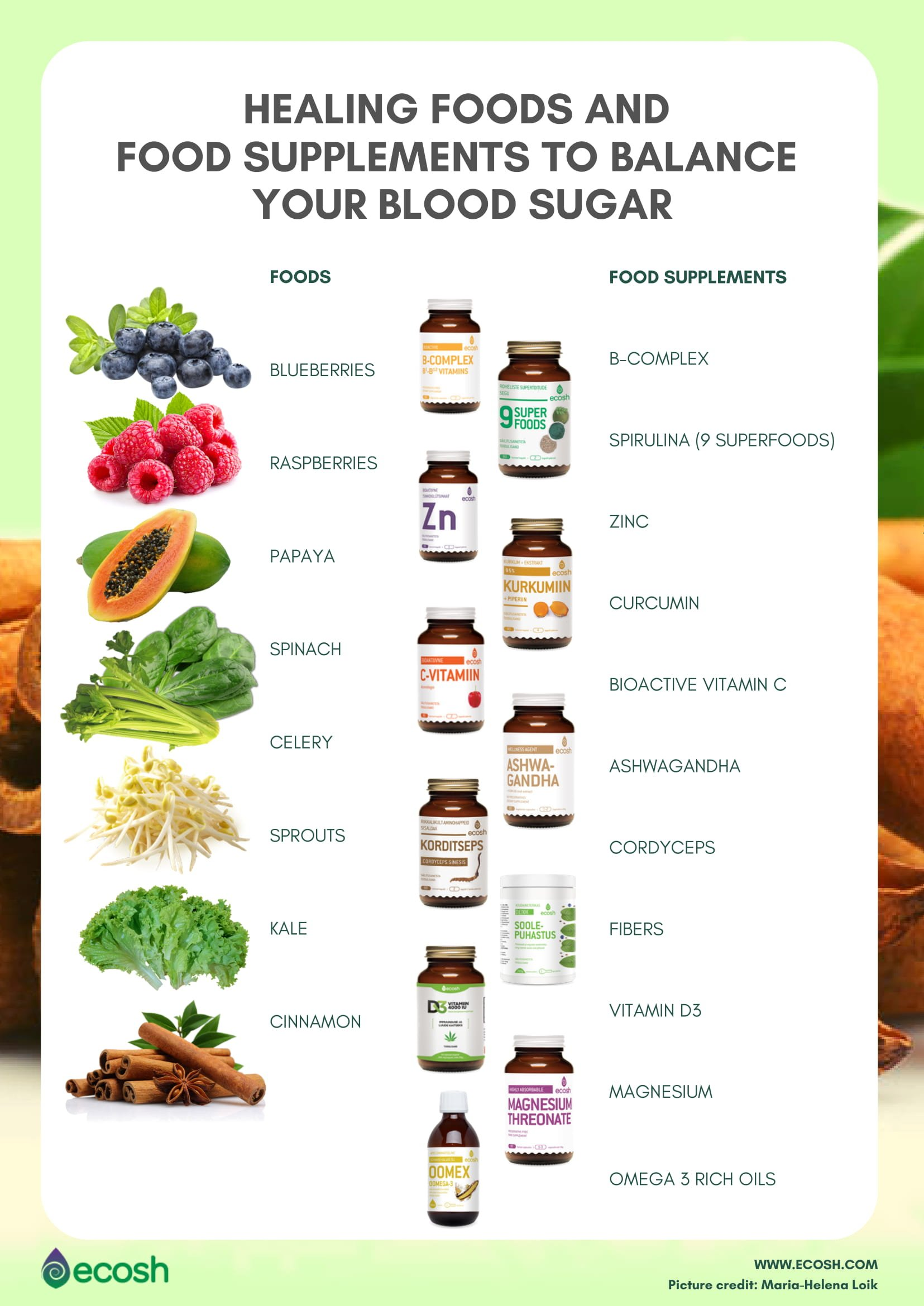 how to lower the blood sugar naturally ~ Diabetes Remedies