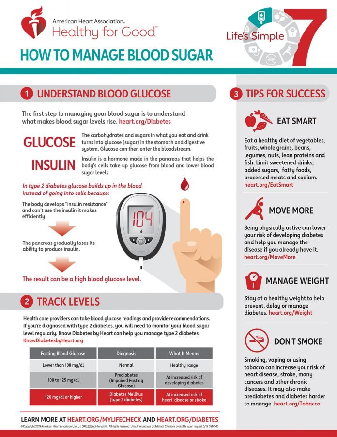 how to manage high blood sugar level