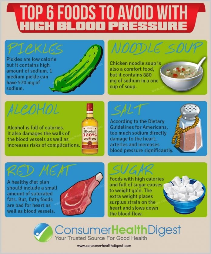 top 6 foods to avoid with high blood pressure health