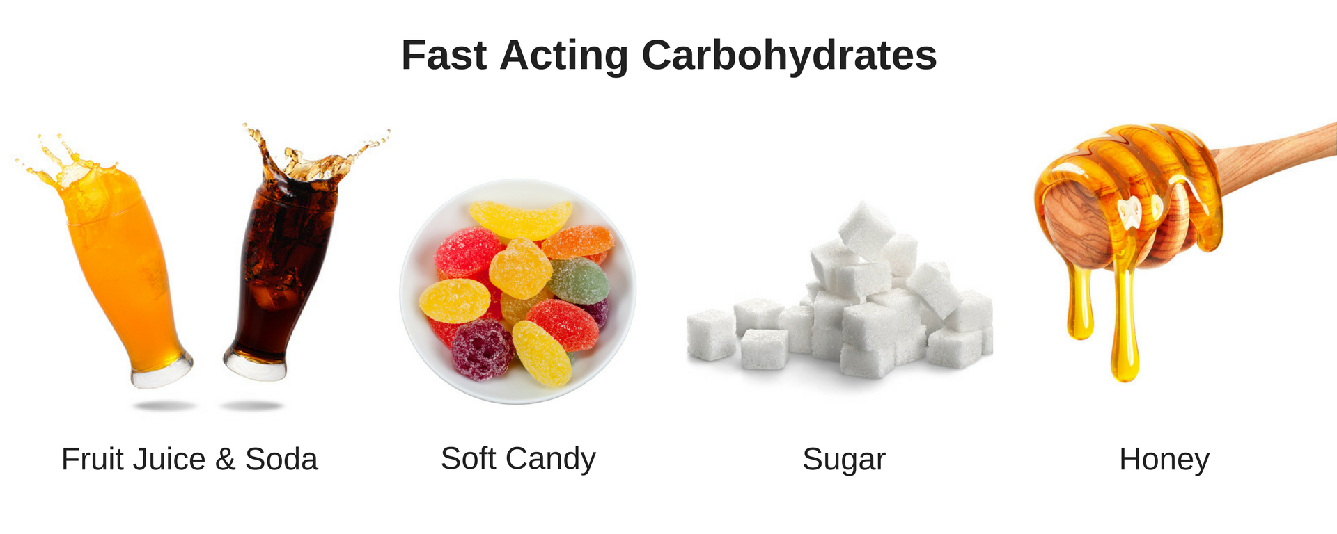 What to Do for Low Blood Sugar?